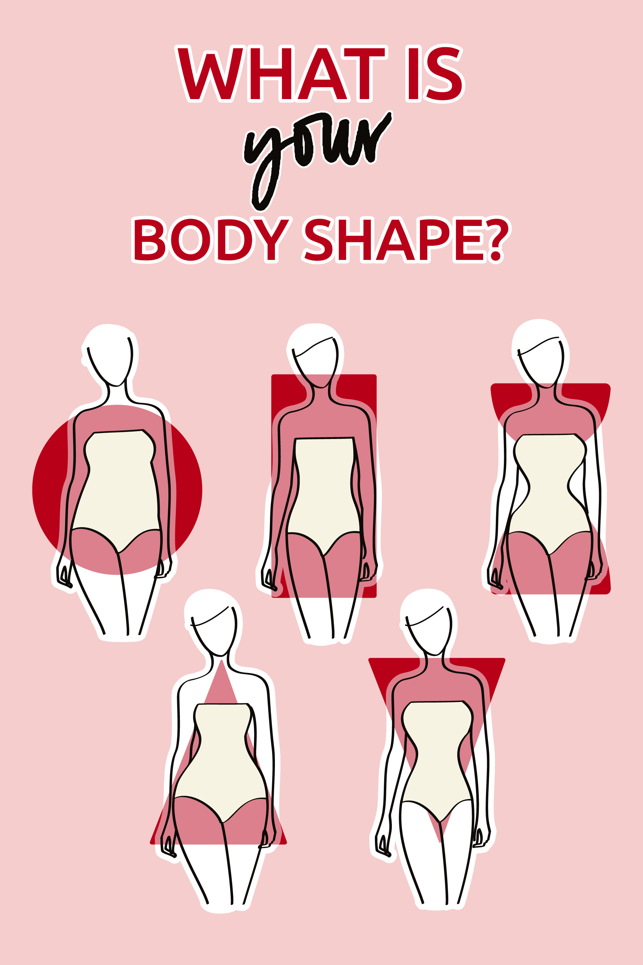 how to determine your body shape, Erin Busbee of Busbee sharing how to determine your body shape